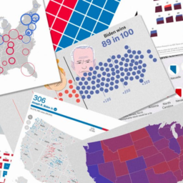 how we watched the election at stamen: our favorite maps and charts of 2020