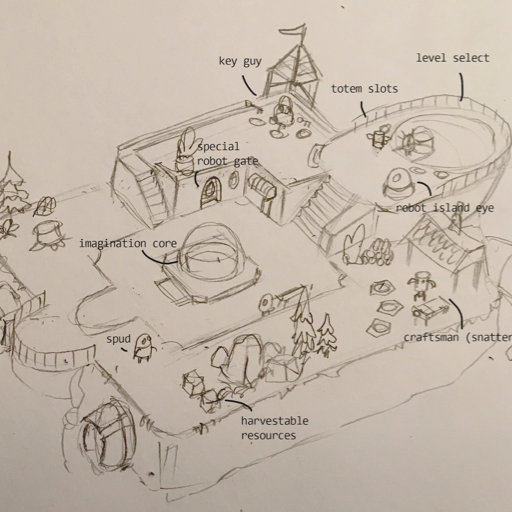 behind the scenes of video game design, featuring headland
